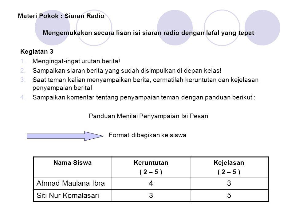 Materi Pokok : Siaran Radio Mengemukakan secara lisan isi siaran radio dengan lafal yang tepat Kegiatan 3 1.Mengingat-ingat urutan berita! 2.Sampaikan