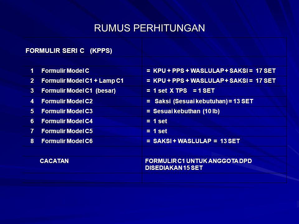 JENIS FORMULIR FORMULIR SERI C (KPPS) 1 Formulir Model C Formulir Model C = BA PEMUNGUTAN DAN PENGHITUNGAN SUARA 2 Formulir Model C1 Formulir Model C1