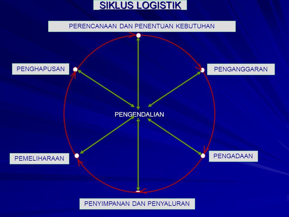 JENIS FORMULIR PPS PPS 1 Formulir Model D = BA REKAP HASIL PENGHITUNGAN PEROLEHAN SUARA 2 Formulir Model D 1 = SERTIFIKAT REKAP MODEL C HASIL PENGHITUNGAN DARI TPS 3 Formulir Model D2 = PERNYATAAN KEJADIAN KHUSUS ATAU KEBERATAN SAKSI 4 Formulir Model D3 = BA PENERIMAAN HASIL PENGHITUNGAN SUARA DI TPS BA PENERIMAAN HASIL PENGHITUNGAN SUARA DI TPS 5 Formulir Model D4 = SURAT PENGANTAR KE PPK 6 Formulir Model D5 = TANDA TERIMA BA HASIL PEMUNGUTAN SUARA DAN SERTIFIKAT HASIL PEROLEHAN SUARA 7 Formulir Model D6 = UNDANGAN UNTUK MENGHADIRI REKAPITULASI