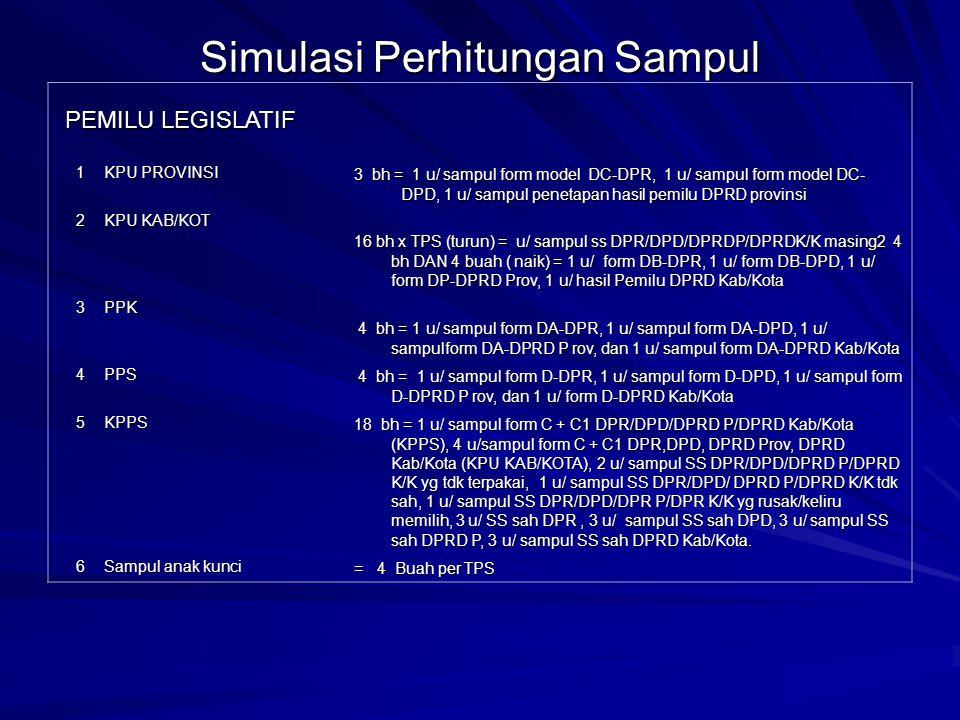 Rumus Perhitungan SAMPUL U/ PEMILU LEGISLATIF 1 KPU PROVINSI ( I.S. ) = 3 Buah 2 KPU KAB/KOT ( II.S ) = 16 Buah x TPS ( u/ turun) + 4 buah (u/ naik) 3