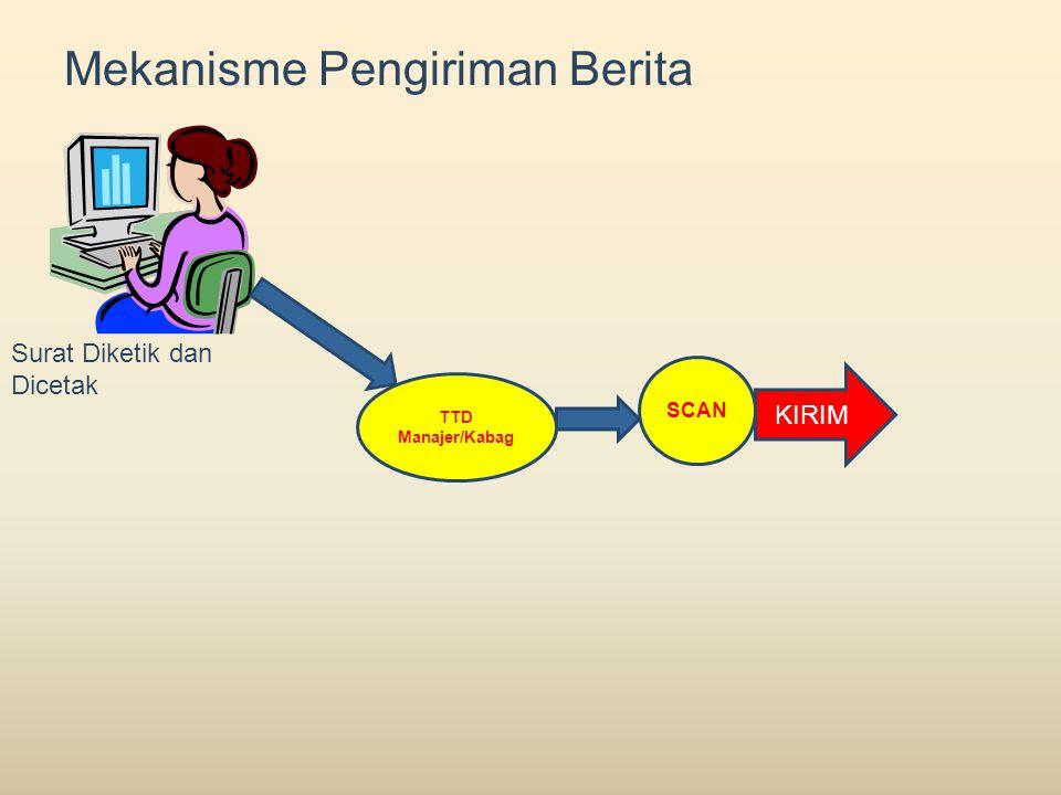 Mekanisme Pengiriman Berita Surat Diketik dan Dicetak TTD Manajer/Kabag SCAN KIRIM