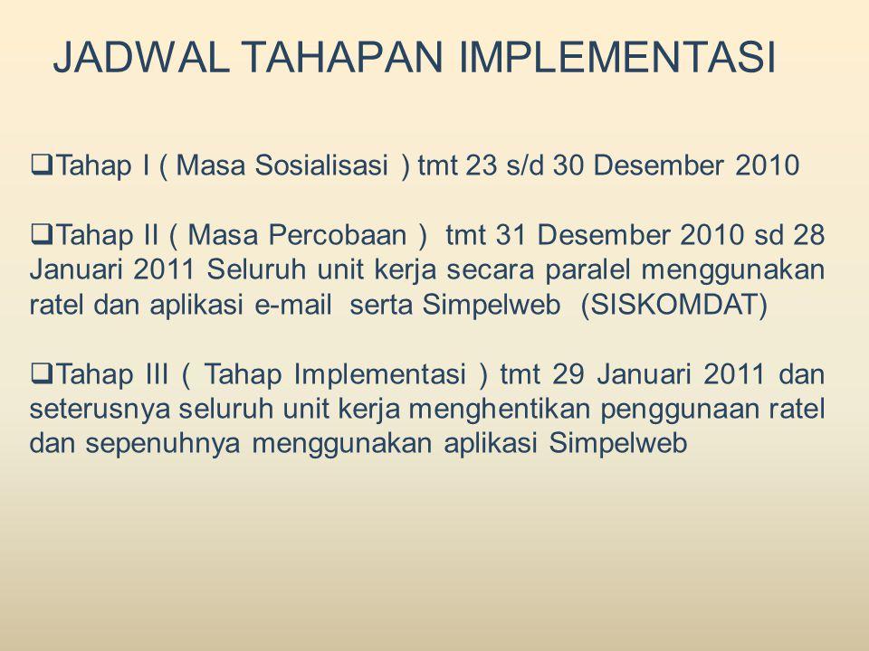 JADWAL TAHAPAN IMPLEMENTASI  Tahap I ( Masa Sosialisasi ) tmt 23 s/d 30 Desember 2010  Tahap II ( Masa Percobaan ) tmt 31 Desember 2010 sd 28 Januari 2011 Seluruh unit kerja secara paralel menggunakan ratel dan aplikasi e-mail serta Simpelweb (SISKOMDAT)  Tahap III ( Tahap Implementasi ) tmt 29 Januari 2011 dan seterusnya seluruh unit kerja menghentikan penggunaan ratel dan sepenuhnya menggunakan aplikasi Simpelweb