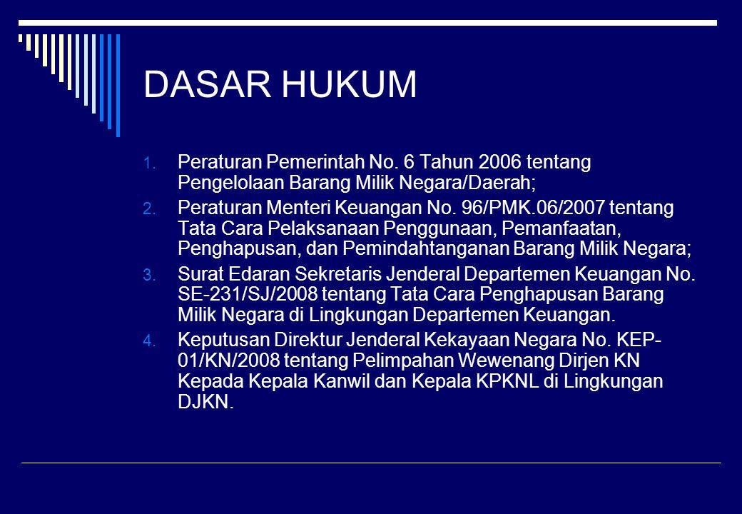 DASAR HUKUM 1. Peraturan Pemerintah No. 6 Tahun 2006 tentang Pengelolaan Barang Milik Negara/Daerah; 2. Peraturan Menteri Keuangan No. 96/PMK.06/2007