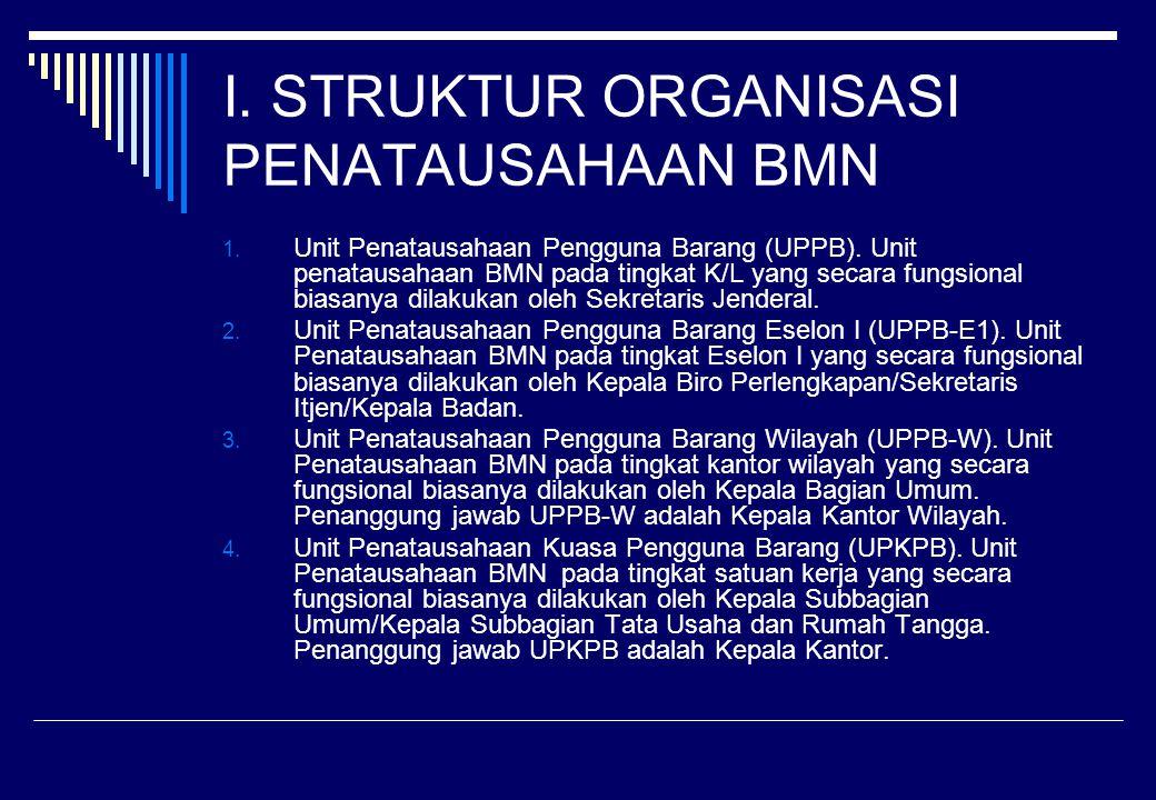 I. STRUKTUR ORGANISASI PENATAUSAHAAN BMN 1. Unit Penatausahaan Pengguna Barang (UPPB). Unit penatausahaan BMN pada tingkat K/L yang secara fungsional