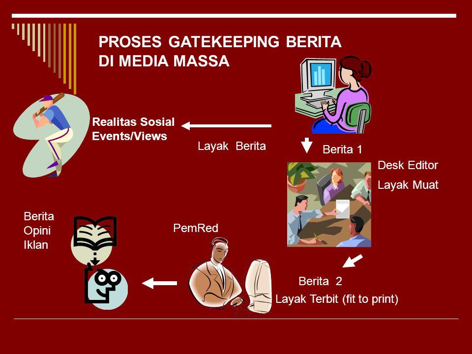 PROSES GATEKEEPING BERITA DI MEDIA MASSA Realitas Sosial Events/Views Layak Berita Berita 1 Layak Muat Berita 2 Berita Opini Iklan Desk Editor Layak T