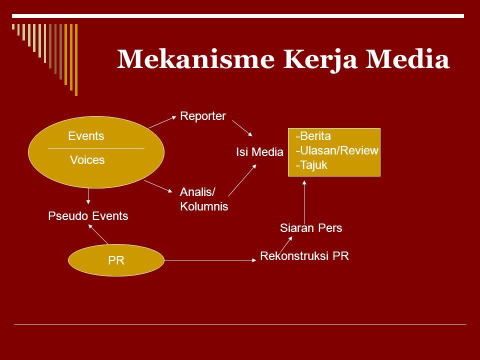Mekanisme Kerja Media Events Voices Reporter Analis/ Kolumnis Isi Media -Berita -Ulasan/Review -Tajuk Pseudo Events PR Rekonstruksi PR Siaran Pers