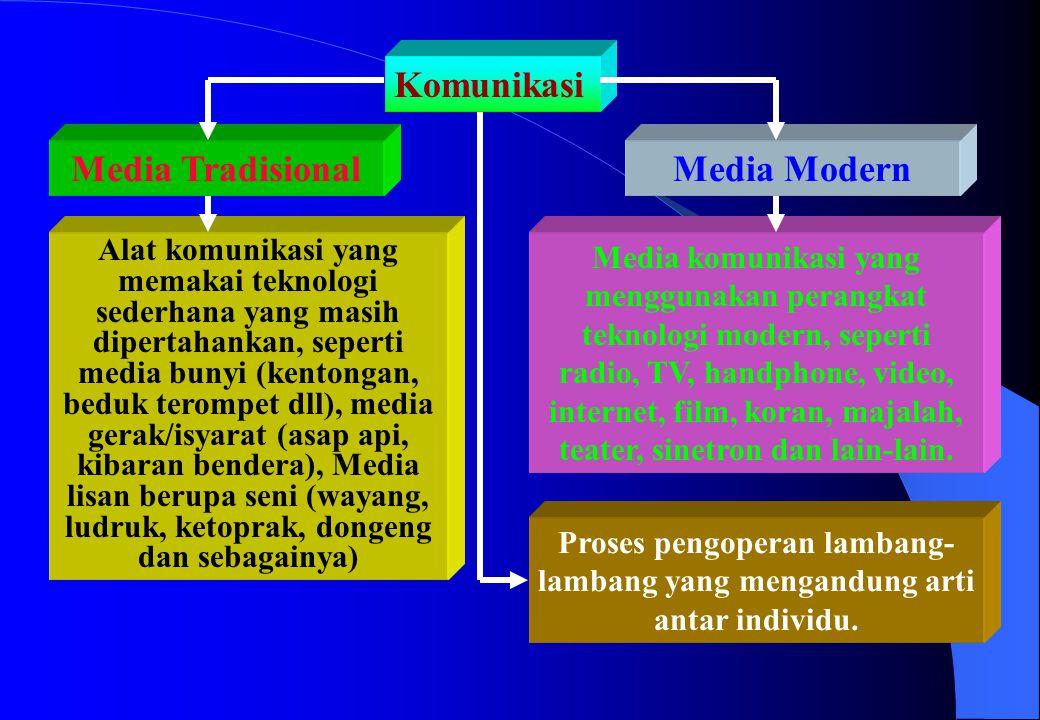 Komunikasi Media TradisionalMedia Modern Alat komunikasi yang memakai teknologi sederhana yang masih dipertahankan, seperti media bunyi (kentongan, be