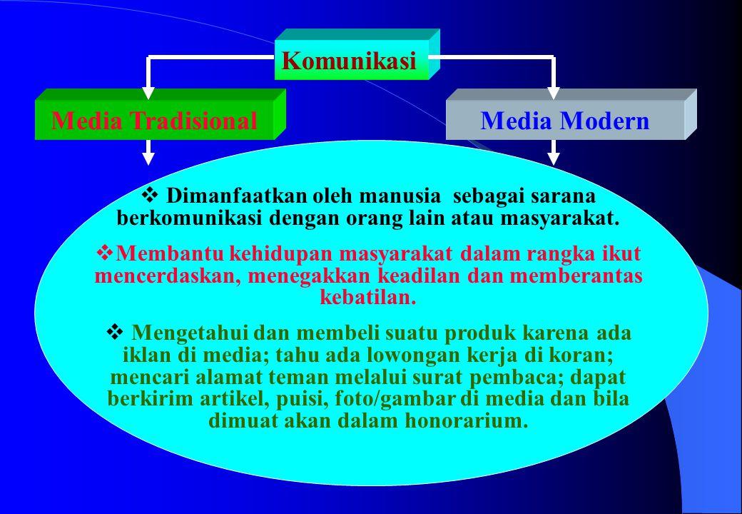 Komunikasi Media TradisionalMedia Modern  Dimanfaatkan oleh manusia sebagai sarana berkomunikasi dengan orang lain atau masyarakat.  Membantu kehidu