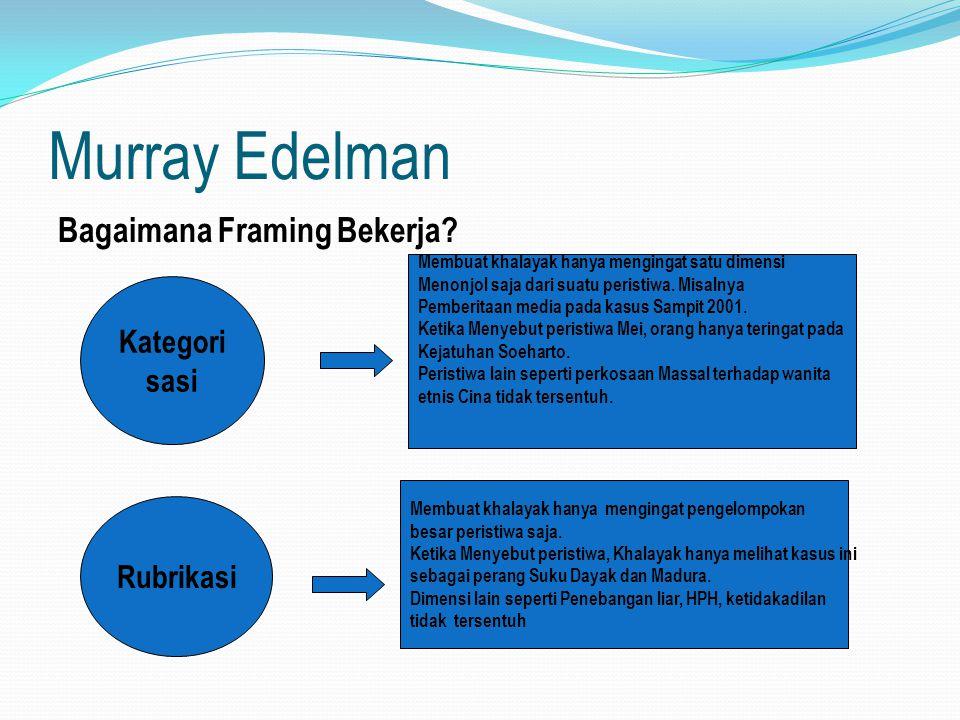 Murray Edelman Bagaimana Framing Bekerja? Kategori sasi Rubrikasi Membuat khalayak hanya mengingat satu dimensi Menonjol saja dari suatu peristiwa. Mi