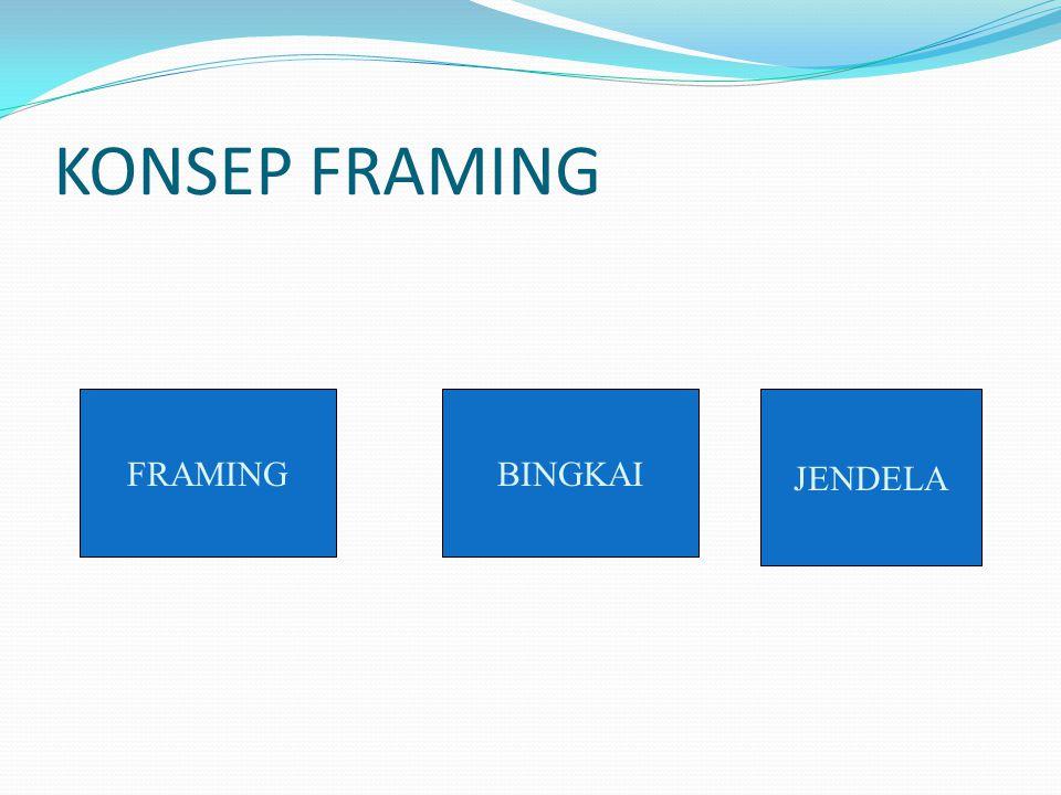 KONSEP FRAMING FRAMINGBINGKAI JENDELA