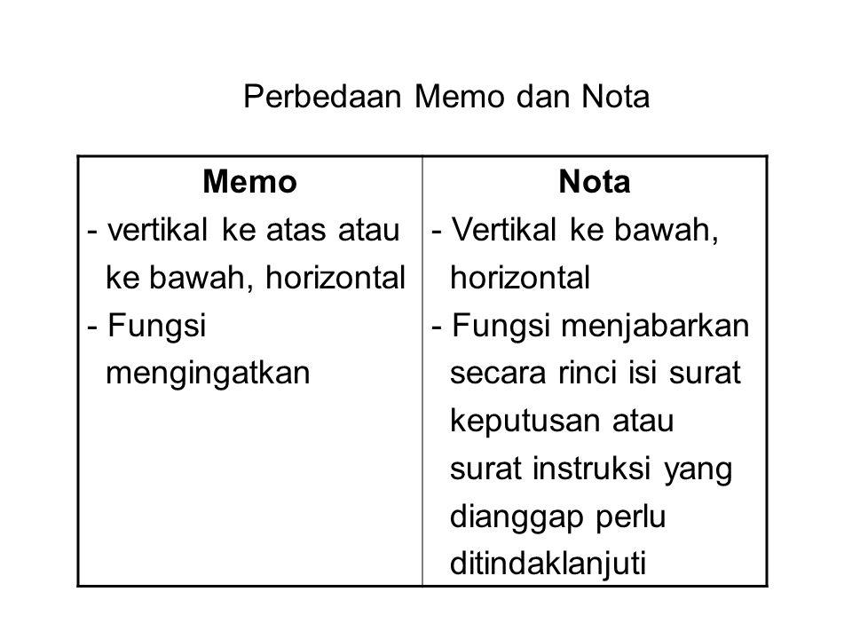 Memo - vertikal ke atas atau ke bawah, horizontal - Fungsi mengingatkan Nota - Vertikal ke bawah, horizontal - Fungsi menjabarkan secara rinci isi surat keputusan atau surat instruksi yang dianggap perlu ditindaklanjuti Perbedaan Memo dan Nota