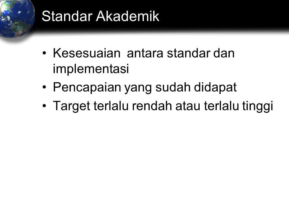 Standar Akademik •Kesesuaian antara standar dan implementasi •Pencapaian yang sudah didapat •Target terlalu rendah atau terlalu tinggi