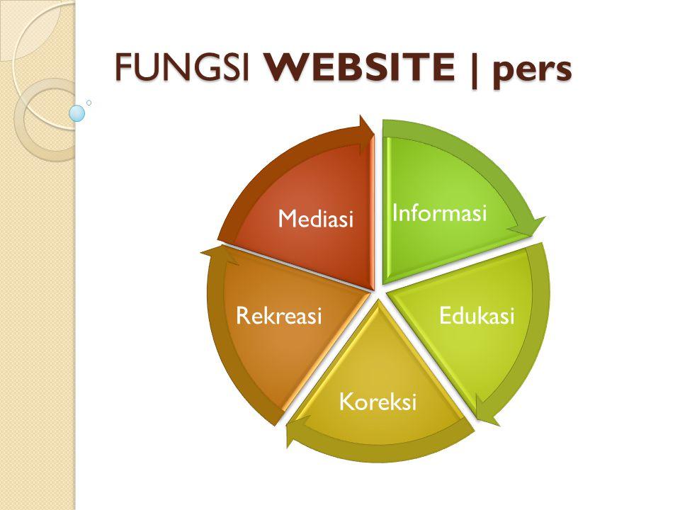 FUNGSI WEBSITE | pers Informasi Edukasi Koreksi Rekreasi Mediasi