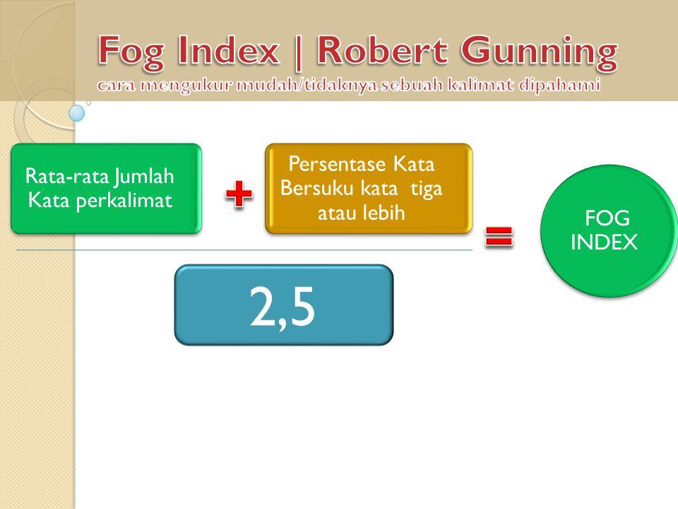 Rata-rata Jumlah Kata perkalimat Persentase Kata Bersuku kata tiga atau lebih 2,5 FOG INDEX
