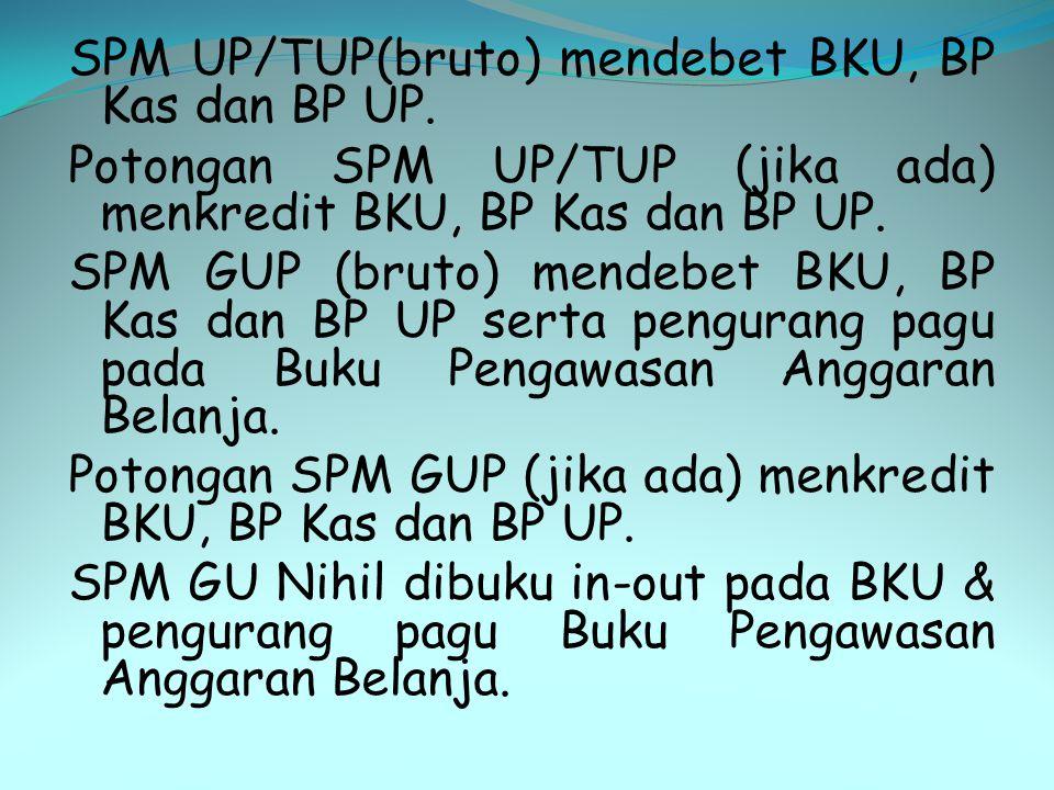 SPM UP/TUP(bruto) mendebet BKU, BP Kas dan BP UP. Potongan SPM UP/TUP (jika ada) menkredit BKU, BP Kas dan BP UP. SPM GUP (bruto) mendebet BKU, BP Kas