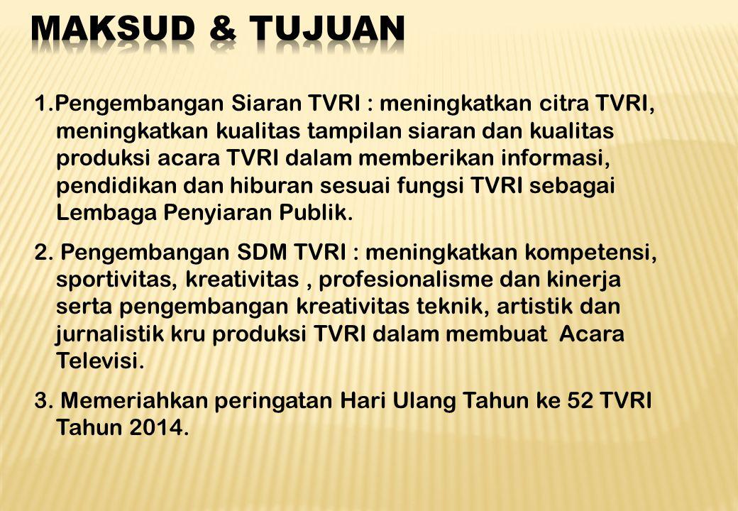 1.Pengembangan Siaran TVRI : meningkatkan citra TVRI, meningkatkan kualitas tampilan siaran dan kualitas produksi acara TVRI dalam memberikan informas