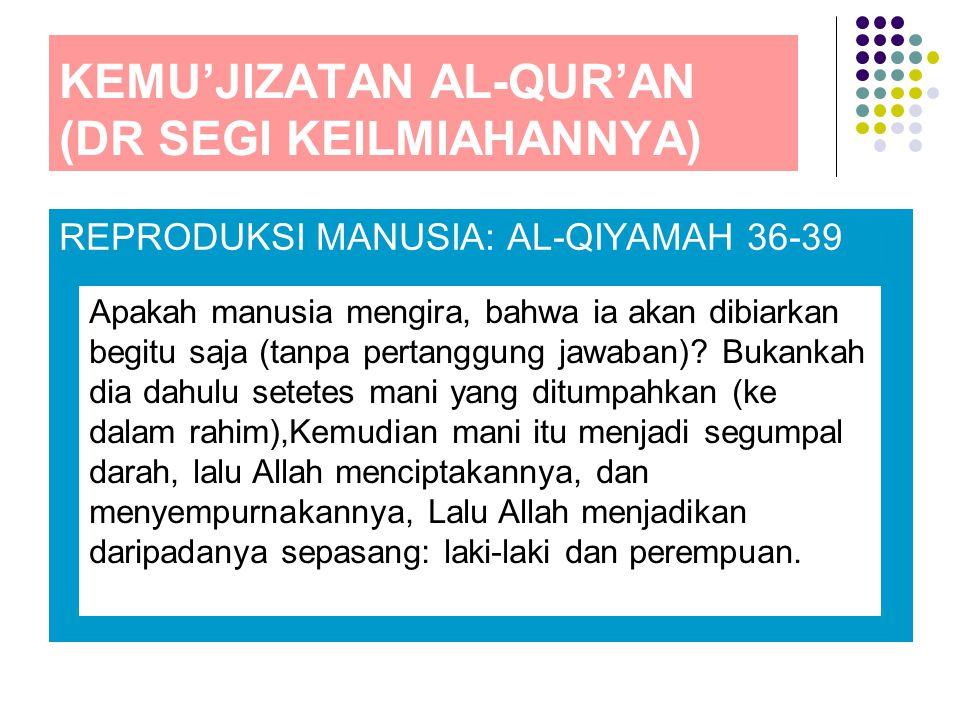 KEMU'JIZATAN AL-QUR'AN (DR SEGI KEILMIAHANNYA) REPRODUKSI MANUSIA: AL-QIYAMAH 36-39 Apakah manusia mengira, bahwa ia akan dibiarkan begitu saja (tanpa pertanggung jawaban).