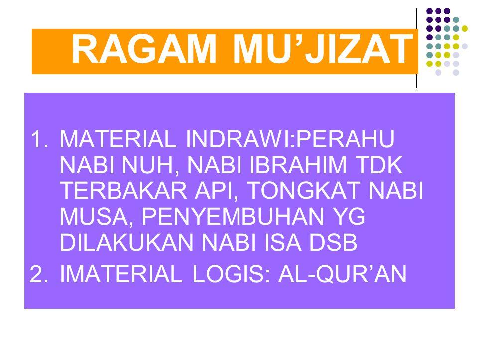 RAGAM MU'JIZAT 1.MATERIAL INDRAWI:PERAHU NABI NUH, NABI IBRAHIM TDK TERBAKAR API, TONGKAT NABI MUSA, PENYEMBUHAN YG DILAKUKAN NABI ISA DSB 2.IMATERIAL LOGIS: AL-QUR'AN