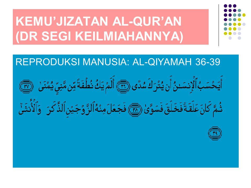 KEMU'JIZATAN AL-QUR'AN (DR SEGI KEILMIAHANNYA) REPRODUKSI MANUSIA: AL-QIYAMAH 36-39