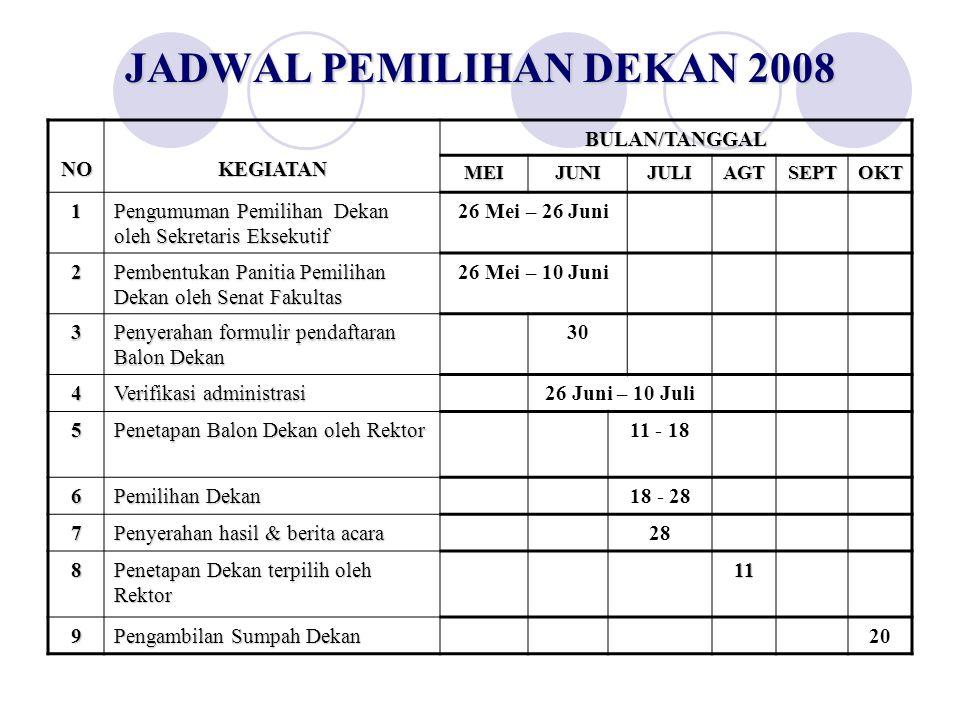 JADWAL PEMILIHAN DEKAN 2008 NOKEGIATANBULAN/TANGGAL MEIJUNIJULIAGTSEPTOKT 1 Pengumuman Pemilihan Dekan oleh Sekretaris Eksekutif 26 Mei – 26 Juni 2 Pe