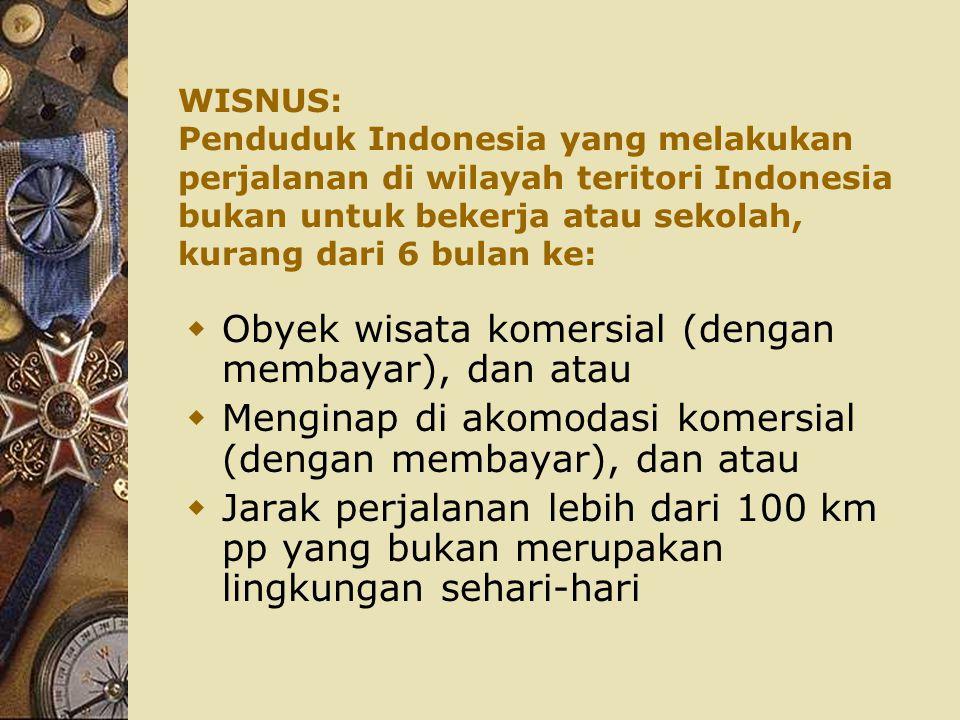 WISNUS: Penduduk Indonesia yang melakukan perjalanan di wilayah teritori Indonesia bukan untuk bekerja atau sekolah, kurang dari 6 bulan ke:  Obyek w