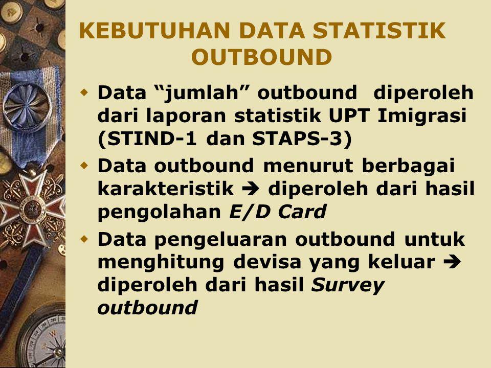 "KEBUTUHAN DATA STATISTIK OUTBOUND  Data ""jumlah"" outbound diperoleh dari laporan statistik UPT Imigrasi (STIND-1 dan STAPS-3)  Data outbound menurut"