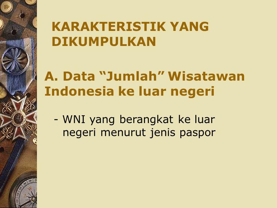 "A. Data ""Jumlah"" Wisatawan Indonesia ke luar negeri KARAKTERISTIK YANG DIKUMPULKAN - WNI yang berangkat ke luar negeri menurut jenis paspor"