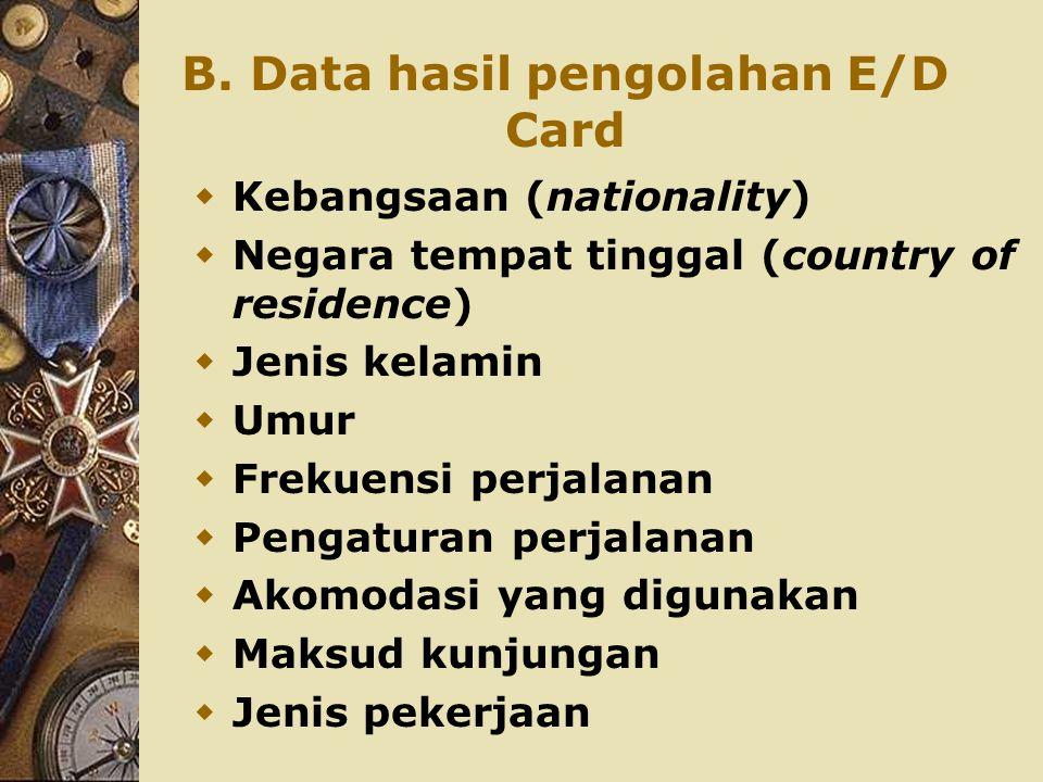 B. Data hasil pengolahan E/D Card  Kebangsaan (nationality)  Negara tempat tinggal (country of residence)  Jenis kelamin  Umur  Frekuensi perjala