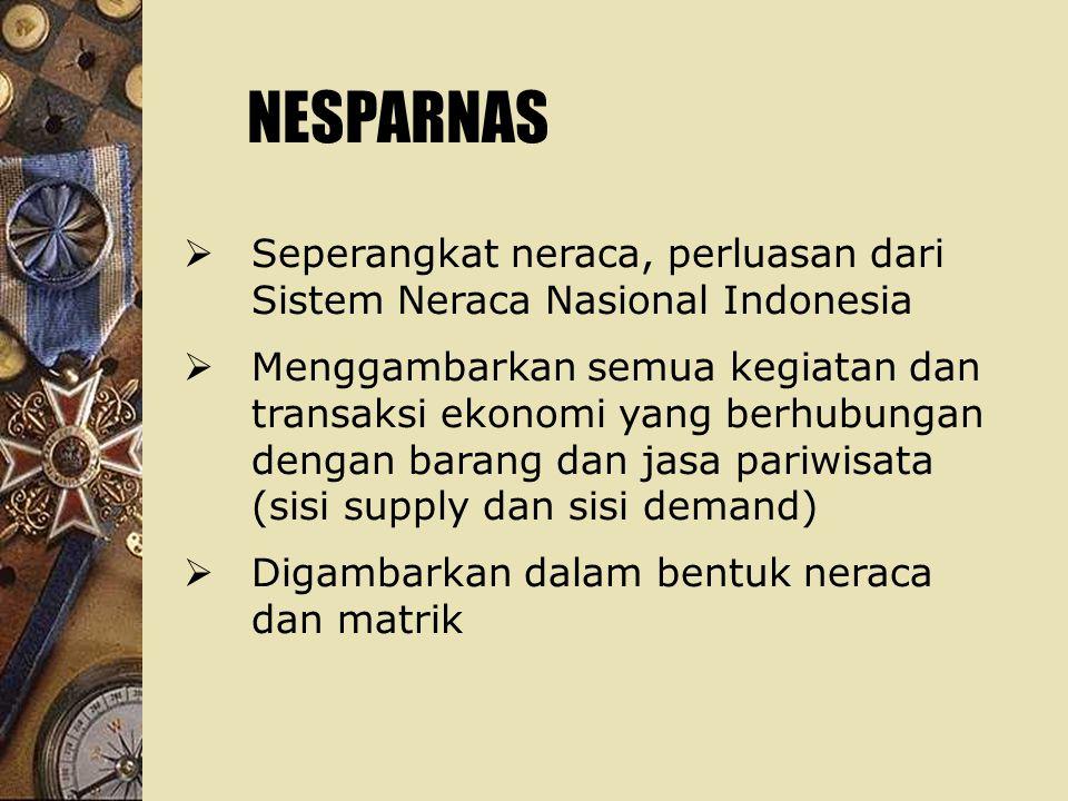NESPARNAS  Seperangkat neraca, perluasan dari Sistem Neraca Nasional Indonesia  Menggambarkan semua kegiatan dan transaksi ekonomi yang berhubungan