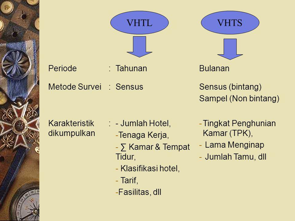 Periode:TahunanBulanan Metode Survei:SensusSensus (bintang) Sampel (Non bintang) Karakteristik dikumpulkan :- Jumlah Hotel, -Tenaga Kerja, - ∑ Kamar &