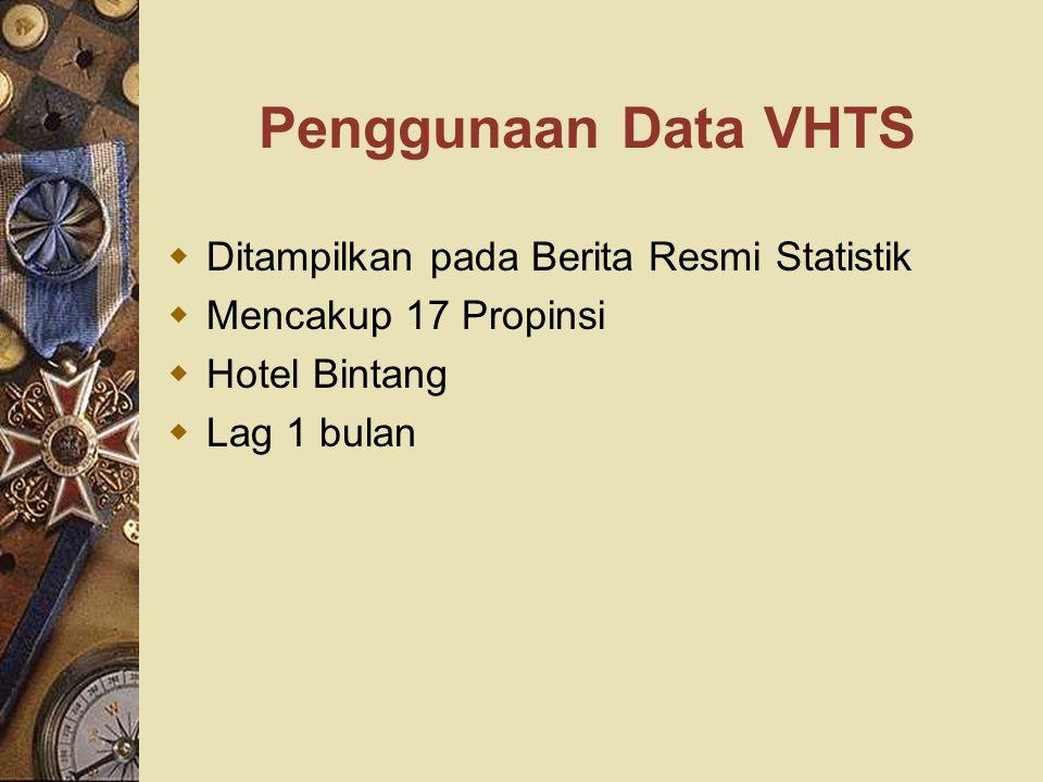 Penggunaan Data VHTS  Ditampilkan pada Berita Resmi Statistik  Mencakup 17 Propinsi  Hotel Bintang  Lag 1 bulan