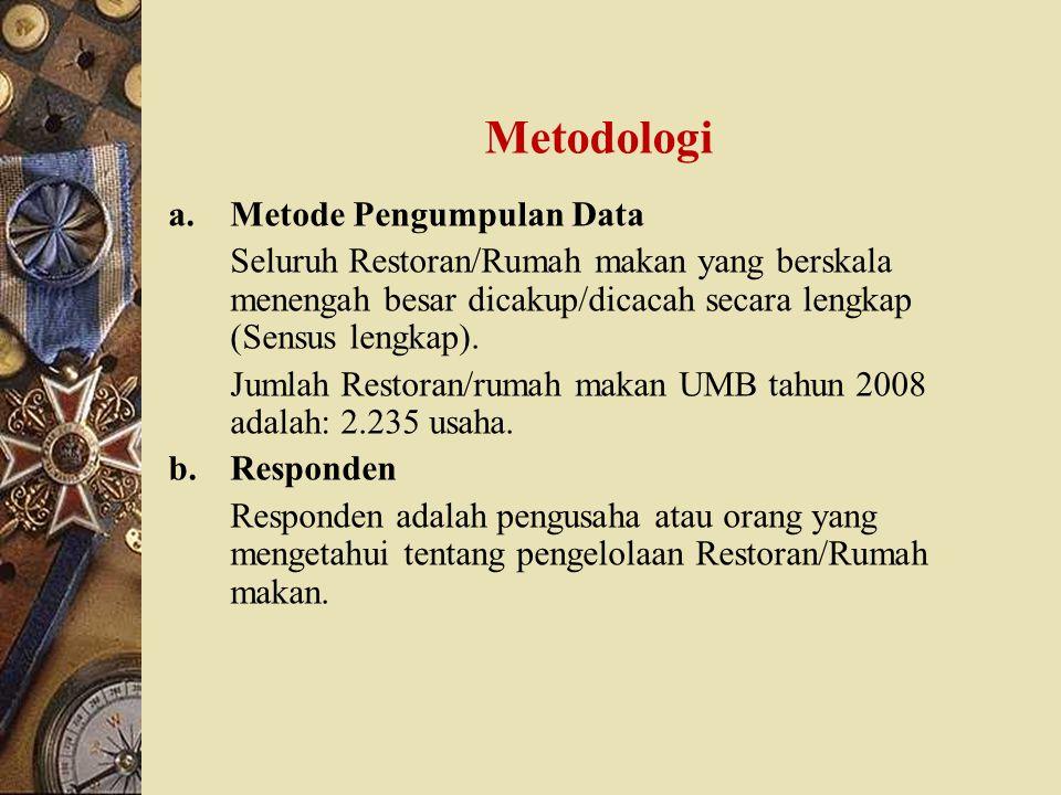 Metodologi a.Metode Pengumpulan Data Seluruh Restoran/Rumah makan yang berskala menengah besar dicakup/dicacah secara lengkap (Sensus lengkap). Jumlah