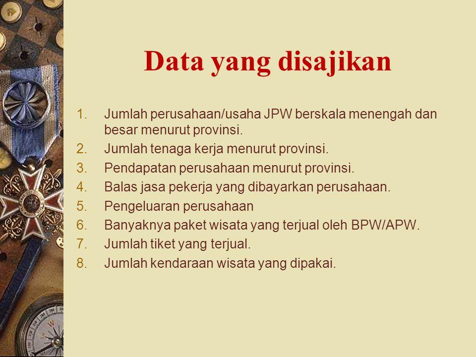 Data yang disajikan 1.Jumlah perusahaan/usaha JPW berskala menengah dan besar menurut provinsi. 2.Jumlah tenaga kerja menurut provinsi. 3.Pendapatan p