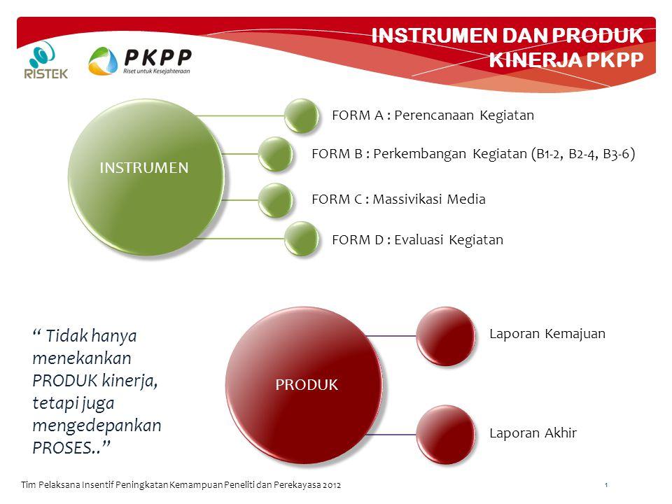 Tim Pelaksana Insentif Peningkatan Kemampuan Peneliti dan Perekayasa 2012 2 TINGKAT RESPON PENGISIAN INSTRUMEN PKPP `