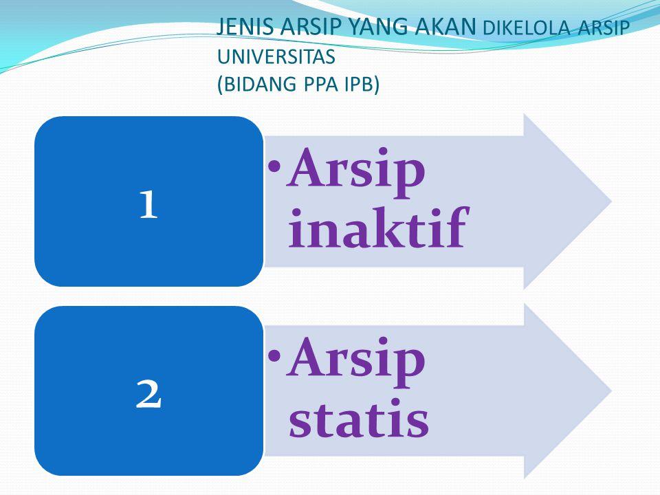 •Arsip inaktif 1 •Arsip statis 2 JENIS ARSIP YANG AKAN DIKELOLA ARSIP UNIVERSITAS (BIDANG PPA IPB)