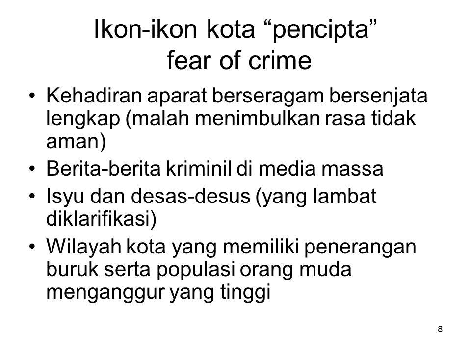 """8 Ikon-ikon kota """"pencipta"""" fear of crime •Kehadiran aparat berseragam bersenjata lengkap (malah menimbulkan rasa tidak aman) •Berita-berita kriminil"""