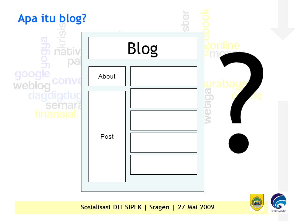 Sosialisasi DIT SIPLK | Sragen | 27 Mai 2009 Apa itu blog Blog About Post
