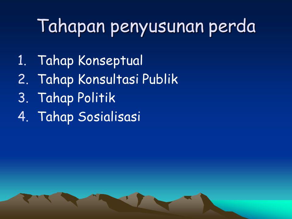 2. regulation 3. Issueing Permits 4. Implemen tation 5. Enforcement 1. Legislation REGULATORY CHAIN