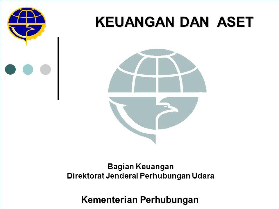 Kementerian Perhubungan Bagian Keuangan Direktorat Jenderal Perhubungan Udara KEUANGAN DAN ASET KEUANGAN DAN ASET