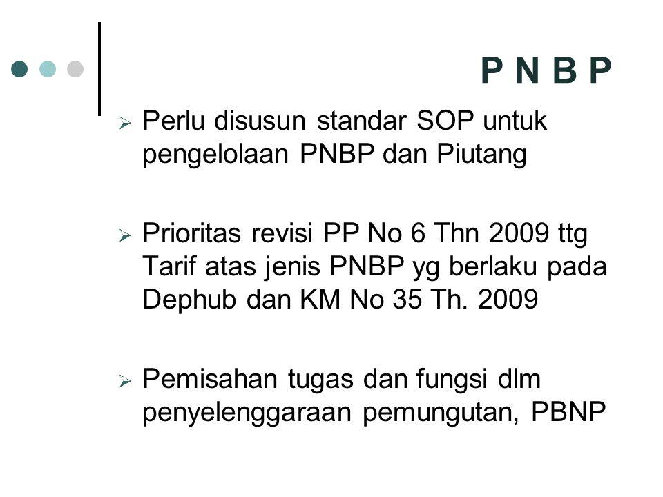 P N B P  Perlu disusun standar SOP untuk pengelolaan PNBP dan Piutang  Prioritas revisi PP No 6 Thn 2009 ttg Tarif atas jenis PNBP yg berlaku pada Dephub dan KM No 35 Th.