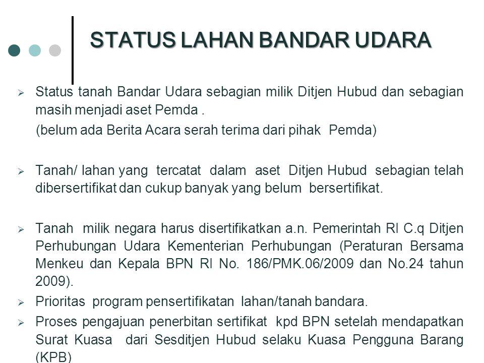  Status tanah Bandar Udara sebagian milik Ditjen Hubud dan sebagian masih menjadi aset Pemda.