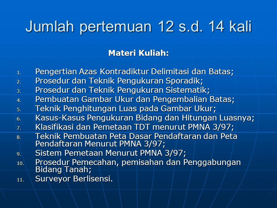 Jumlah pertemuan 12 s.d. 14 kali Materi Kuliah: 1. Pengertian Azas Kontradiktur Delimitasi dan Batas; 2. Prosedur dan Teknik Pengukuran Sporadik; 3. P
