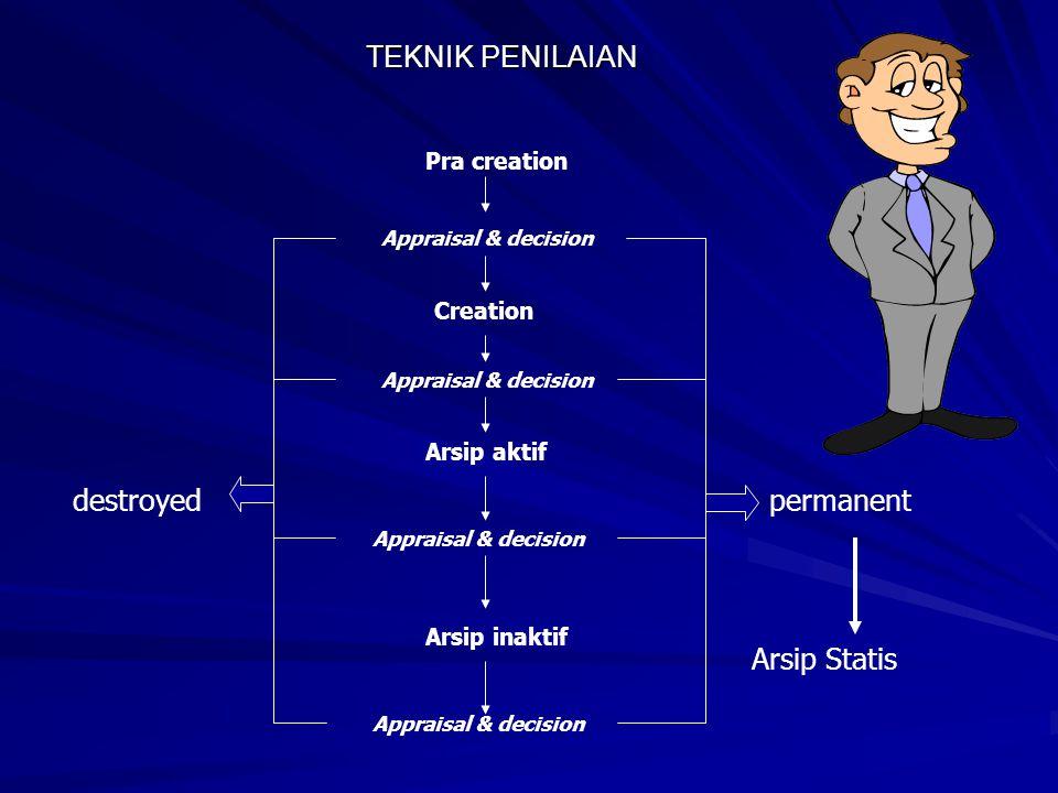 TEKNIK PENILAIAN Pra creation Creation Arsip aktif Arsip inaktif Appraisal & decision destroyedpermanent Arsip Statis