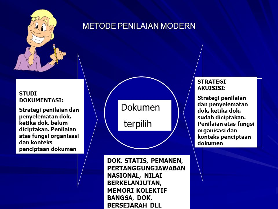 METODE PENILAIAN MODERN Dokumen terpilih STUDI DOKUMENTASI: Strategi penilaian dan penyelematan dok. ketika dok. belum diciptakan. Penilaian atas fung