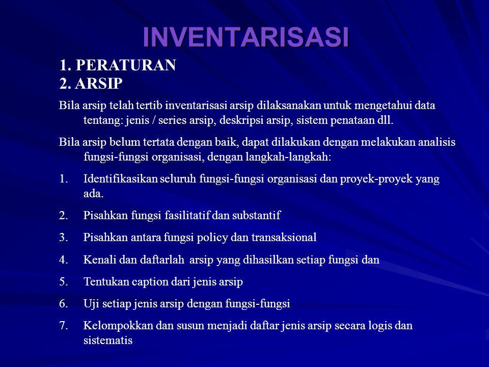 INVENTARISASI 1.PERATURAN 2.