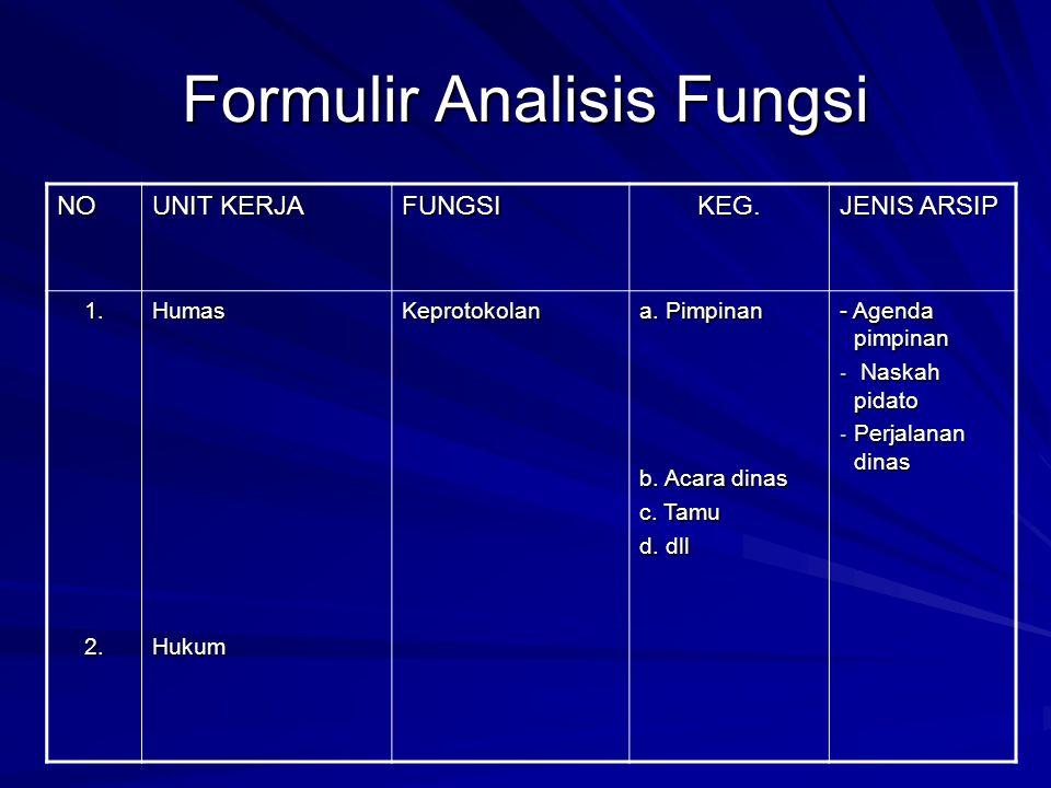 Formulir Analisis Fungsi NO UNIT KERJA FUNGSIKEG. JENIS ARSIP 1.2.HumasHukumKeprotokolan a. Pimpinan b. Acara dinas c. Tamu d. dll - Agenda pimpinan -