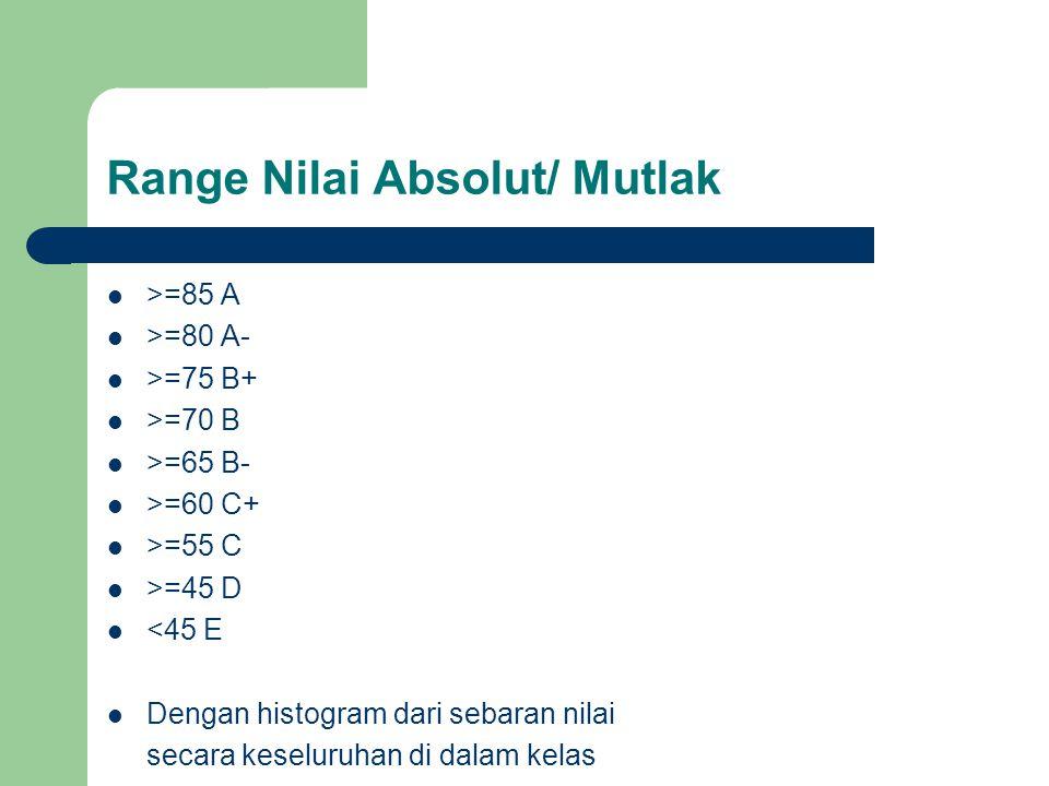 Range Nilai Absolut/ Mutlak  >=85 A  >=80 A-  >=75 B+  >=70 B  >=65 B-  >=60 C+  >=55 C  >=45 D  <45 E  Dengan histogram dari sebaran nilai secara keseluruhan di dalam kelas
