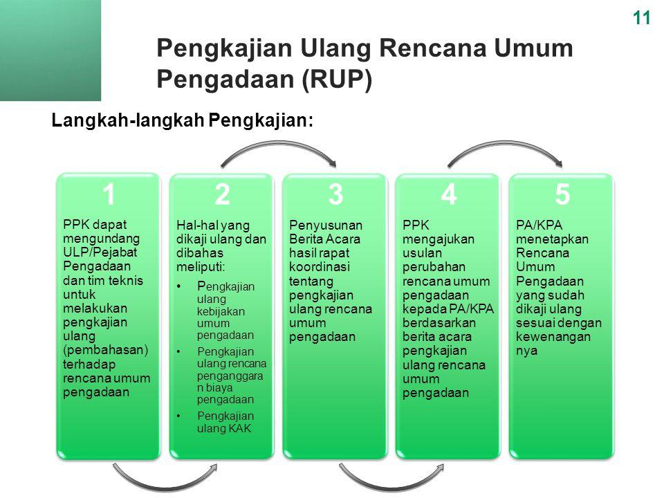Pengkajian Ulang Rencana Umum Pengadaan (RUP) 11 Langkah-langkah Pengkajian: PPK dapat mengundang ULP/Pejabat Pengadaan dan tim teknis untuk melakukan pengkajian ulang (pembahasan) terhadap rencana umum pengadaan 1 Hal-hal yang dikaji ulang dan dibahas meliputi: •P engkajian ulang kebijakan umum pengadaan •Pengkajian ulang rencana penganggara n biaya pengadaan •Pengkajian ulang KAK Hal-hal yang dikaji ulang dan dibahas meliputi: •P engkajian ulang kebijakan umum pengadaan •Pengkajian ulang rencana penganggara n biaya pengadaan •Pengkajian ulang KAK 2 Penyusunan Berita Acara hasil rapat koordinasi tentang pengkajian ulang rencana umum pengadaan 3 PPK mengajukan usulan perubahan rencana umum pengadaan kepada PA/KPA berdasarkan berita acara pengkajian ulang rencana umum pengadaan 4 PA/KPA menetapkan Rencana Umum Pengadaan yang sudah dikaji ulang sesuai dengan kewenangan nya 5