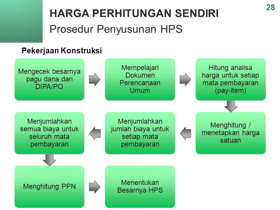 HARGA PERHITUNGAN SENDIRI Prosedur Penyusunan HPS 28 Pekerjaan Konstruksi Mengecek besarnya pagu dana dari DIPA/PO Mempelajari Dokumen Perencanaan Umum Hitung analisa harga untuk setiap mata pembayaran (pay-item) Menghitung / menetapkan harga satuan Menjumlahkan jumlah biaya untuk setiap mata pembayaran Menjumlahkan semua biaya untuk seluruh mata pembayaran Menghitung PPN Menentukan Besarnya HPS