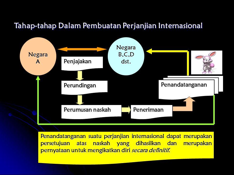 Tahap-tahap Dalam Pembuatan Perjanjian Internasional NegaraANegara B,C,D dst.